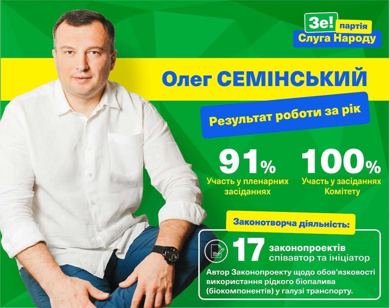 ДБР порушило кримінальне провадження проти нардепа СН Семінського за вимагання акцій «Нафтогазвидобування»