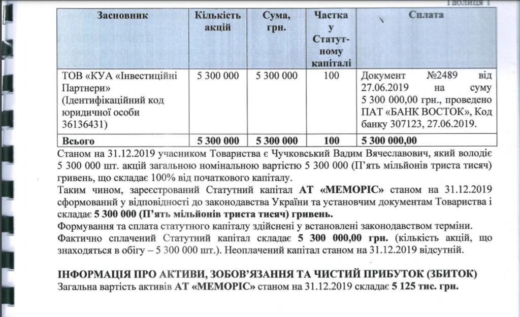 Вадим Чучковський, який фігурує у справі про перевезення Чауса до Молдови, задекларував 5 млн по виходу на пенсію